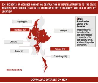 Myanmar, February – July 2021 report